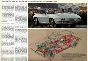 Corvette 1964 Brochure Collection