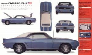 1969_Chevrolet_Camaro_ZL-1